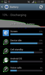 52 hours on one Samsung Galaxy SII battery